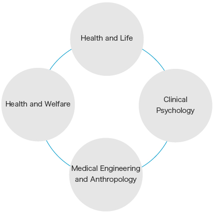 Health_Sciences_and_Social_Welfare