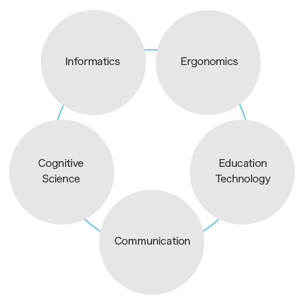 video game research cognitive educational sciences
