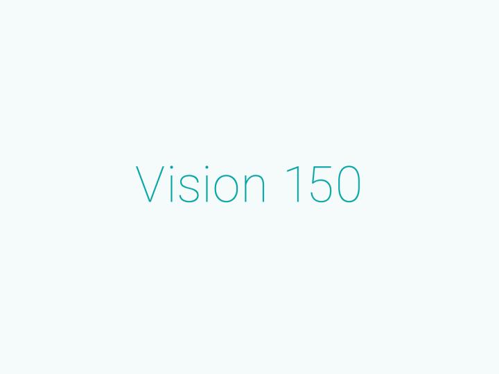 国際学術院の将来構想:Waseda Vision 150