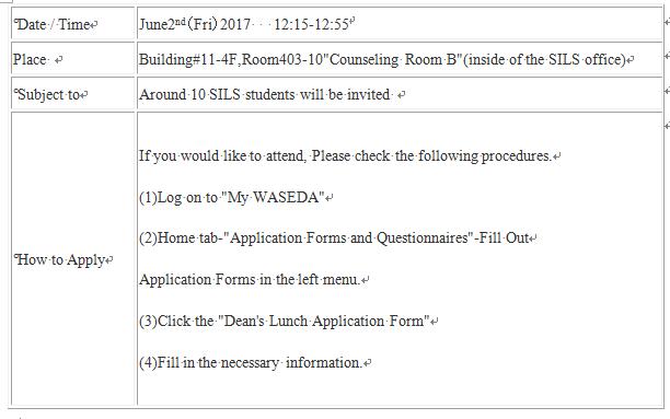 waseda sils application essay School of international liberal studies, waseda university address: 1-6-1 nishi-waseda taisi admission, waseda university.