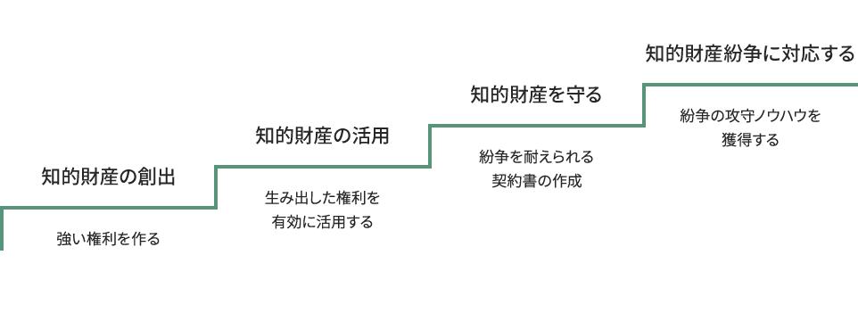 llm_feature_program