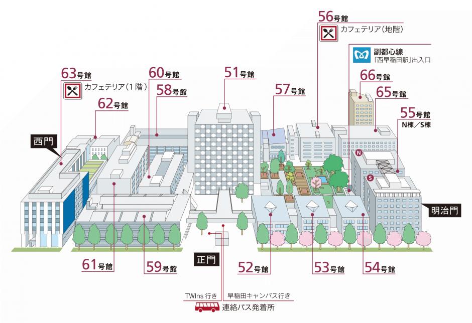 工房: 西早稲田キャンパス 66号館