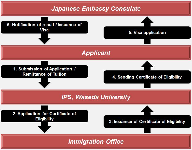visa 2016_eng
