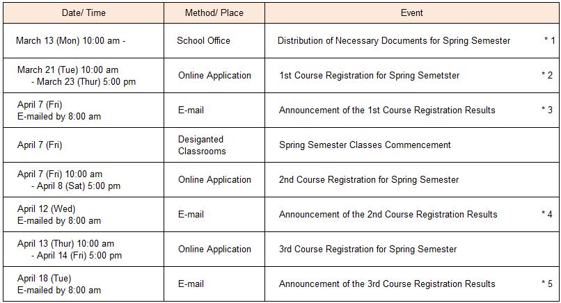 CJSP_01_Coruse Registration Schedule