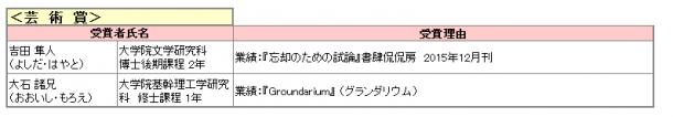 芸術賞419