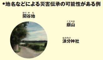 """[閖(ゆり)谷(や)地(ち)]東日本大震災で甚大な被害を受けた宮城県には閖上、閖前などの地名がある。古く閖には""""水の災い""""、「ゆり」には地震という意味があった。閖谷地はかつて海だったとの伝承も。 [崩(くえ)山(やま)]雲仙岳がある長崎県島原市にある崩山。江戸時代の噴火で山が崩れてきたことを伝えている。くえという読みは現代では馴染みがないが、漢字から意味が読み取れる例。 [浪(なみ)分(わけ)神社]宮城県仙台市にある浪分神社は江戸時代の地震による津波が神社の手前で二手に分かれ、神社より内陸は無事だったことからこの名になったといわれる。"""