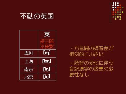 図3不動の英(千葉先生)