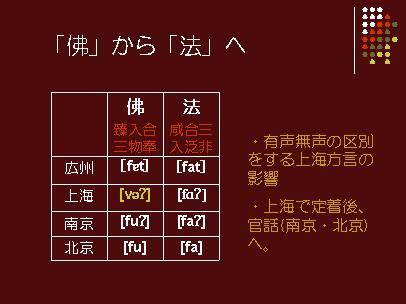 図2仏から法へ(千葉先生)