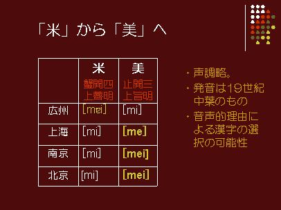 図1米から美へ(千葉先生)