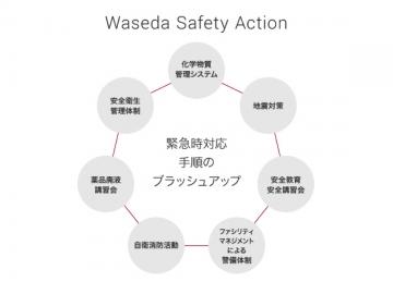 安全管理体制