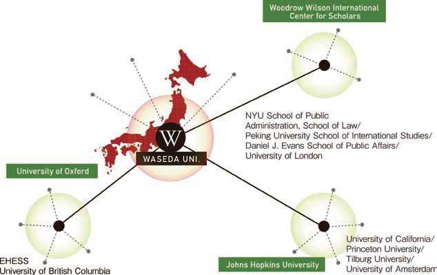 実証政治経済学map