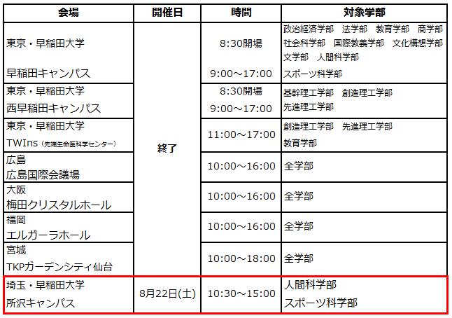 オープンキャンパス2015所沢用