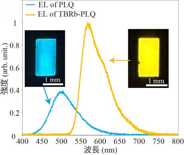 図3  PLQとTBRb-PLQのELスペクトル