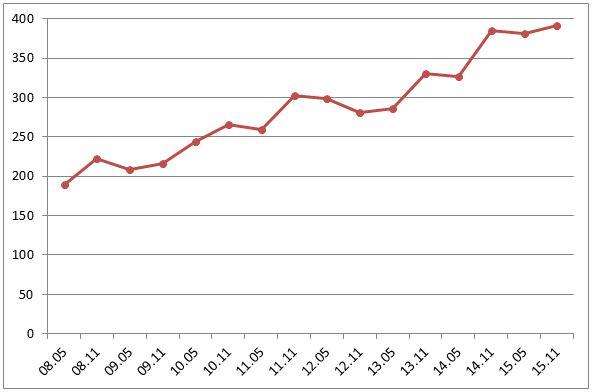 160325_graph