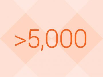 5000_Data_data_panel