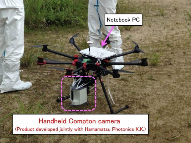 Figure, Photo: Gamma-ray shooting from the sky in a quick and short time, using a commercially available general-purpose drone. In the Kataoka laboratory, they installed a laptop computer and a lightweight Compton camera developed independently in the drone. A quick investigation using the lightweight, relatively inexpensive drone took place. (Source: Kataoka Laboratory)