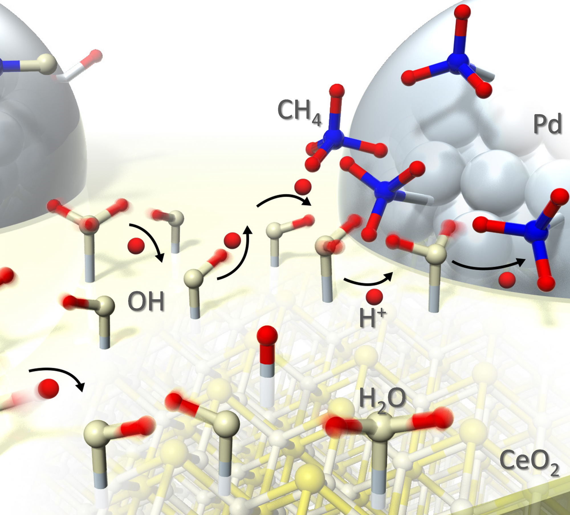 New process produces hydrogen at much lower temperature