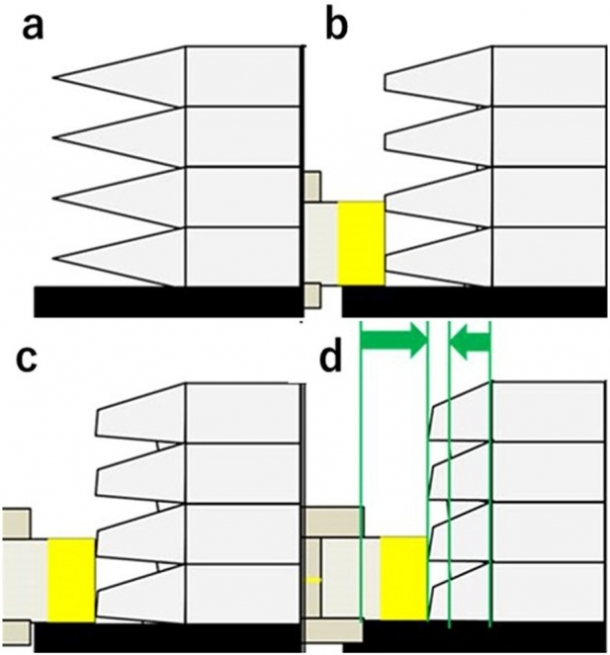 3D-CMF conceptual illustration. a shows printed surface with no smoothing; b is first step using the pen to dissolve the high spots; c shows the progress as high spots are further reduced and dissolved material fills in low spots; d shows how high and low spots are improved to reduce elevation differences.